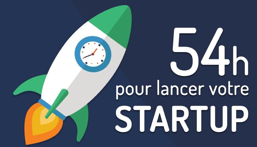 StartupWeekend Saint Pierre