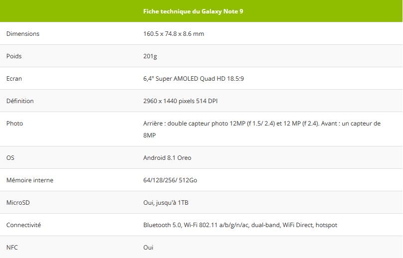 Galaxy Note 9 : le nouveau fleuron de Samsung sort le 24 août !