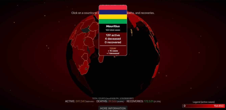 Covid Visualizer_Mauritius